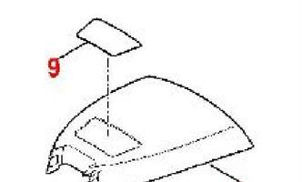 Typebetegnelse klistremerke MI 422