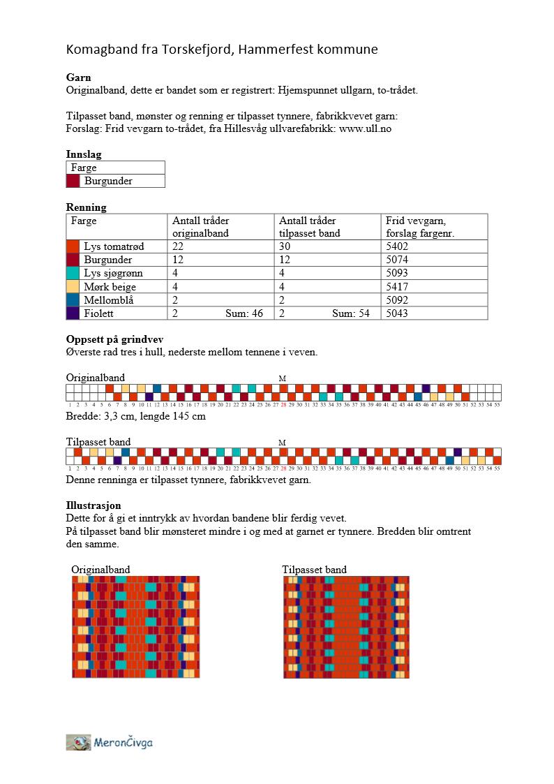 Illustrasjon mønster Torskefjord