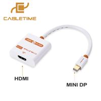 Mini Displayport - HDMI Adapter