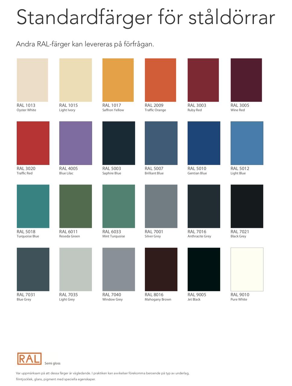 Standfärger för ståldörrar