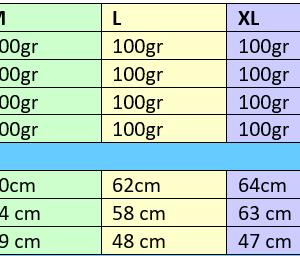 Sandøyjakka garnpakke