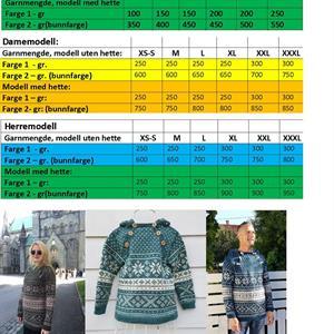 Mønster Snøhetta Anorakk/genser Barn
